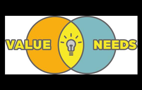 「バリュー」の正円と「ニーズ」の正円が重なるり合うと部分に解決するヒントがあるイメージイラスト。