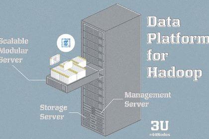 「ビッグデータがつくりなす明るい未来」を 大きなサーバー内のシステムになぞらえたのキービジュアル。